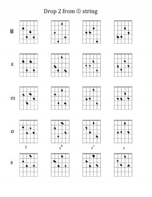 Guitar Seventh Chords Inversion Diagrams (Drop 2), (Drop 3) and (Drop 2 & 4)