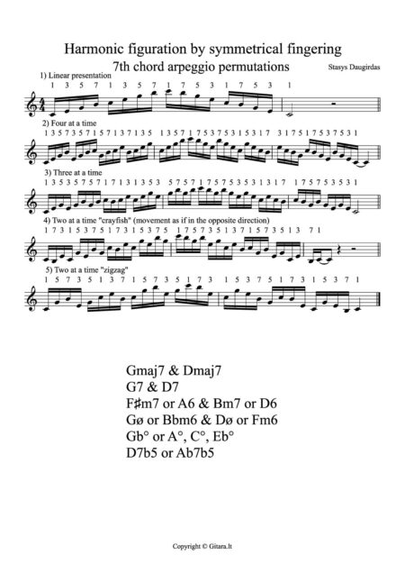 Interval Training Exercises on the Guitar cover 2
